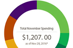 Our new Spending and Budgeting tool is here — try it!